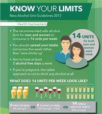 Change to guidelines on weekly alcohol consumption