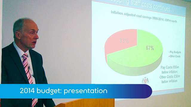 Preview of - Budget: presentation