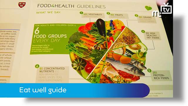 Preview of - Eat well guide